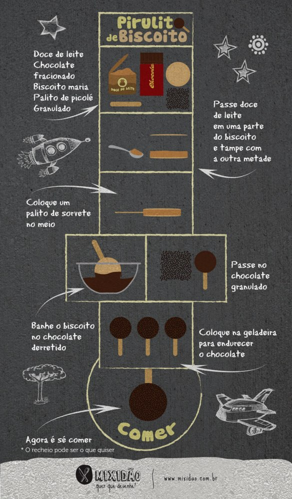 infografico_receita-ilustrada_pirulito-de-biscoito