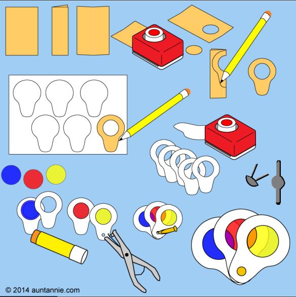 Teoria das cores - Lupa